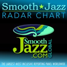 SmoothJazz.com Radar Chart