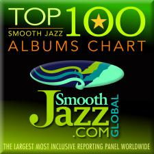 SmoothJazz.com Top 100 Album Chart