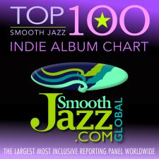 SmoothJazz.com Top 100 Indie Chart